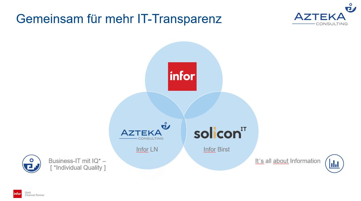 Gemeinsam für mehr IT-Transparenz